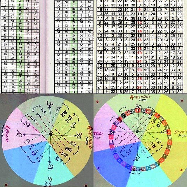 roulette e numeris