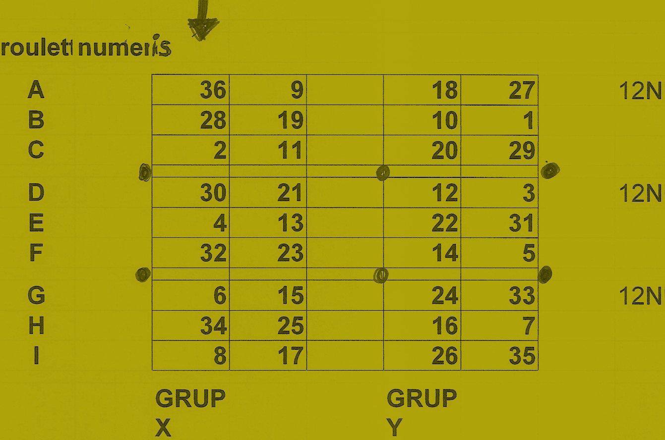 table numeris