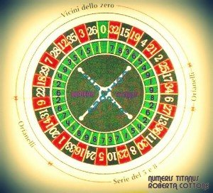 the numbers  roulette dans roulette image002012NUMERIS-300x272